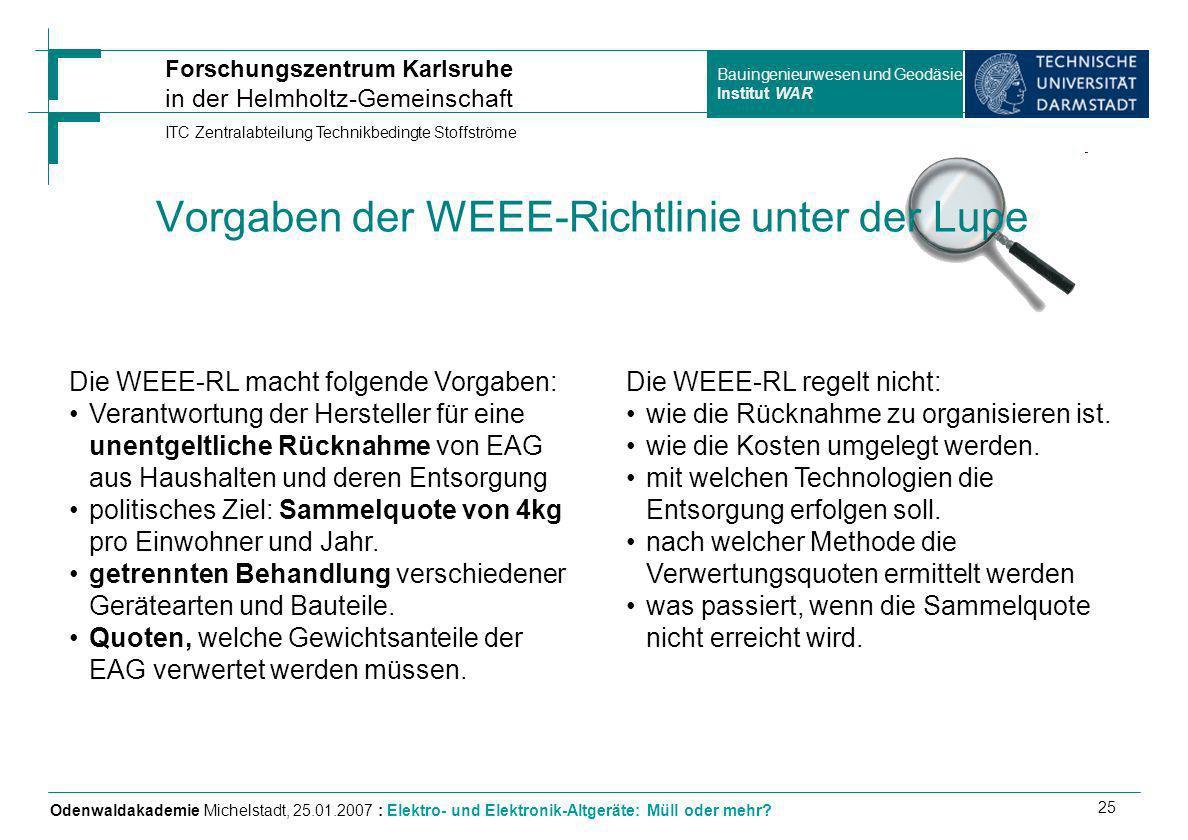 Vorgaben der WEEE-Richtlinie unter der Lupe