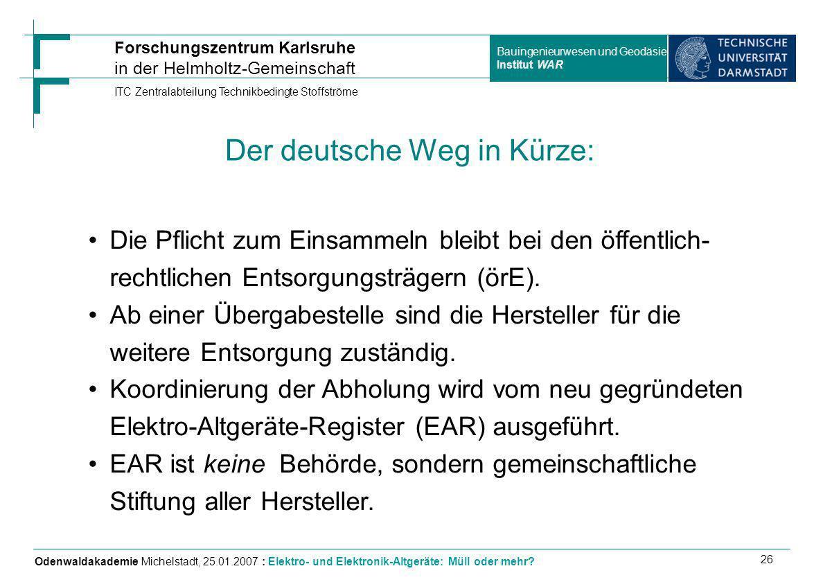 Der deutsche Weg in Kürze: