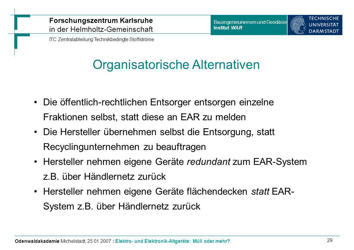 Organisatorische Alternativen