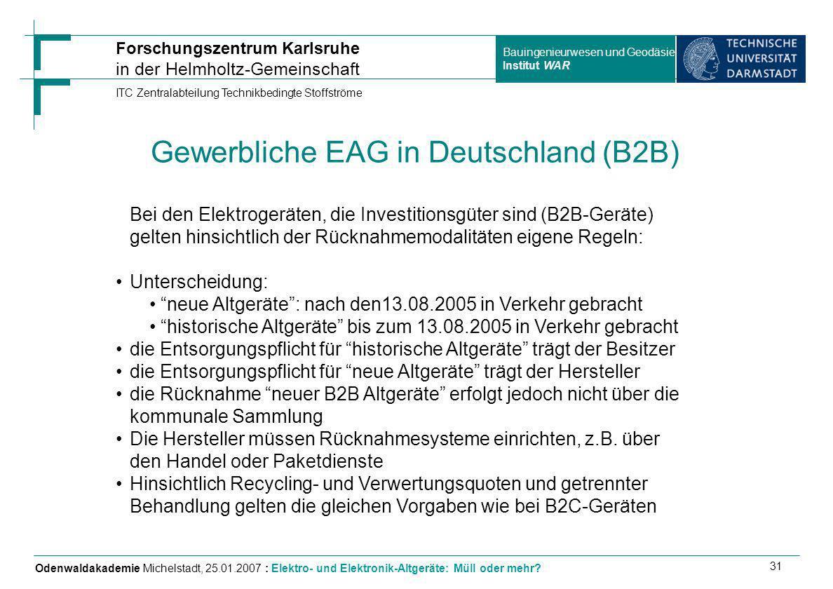 Gewerbliche EAG in Deutschland (B2B)