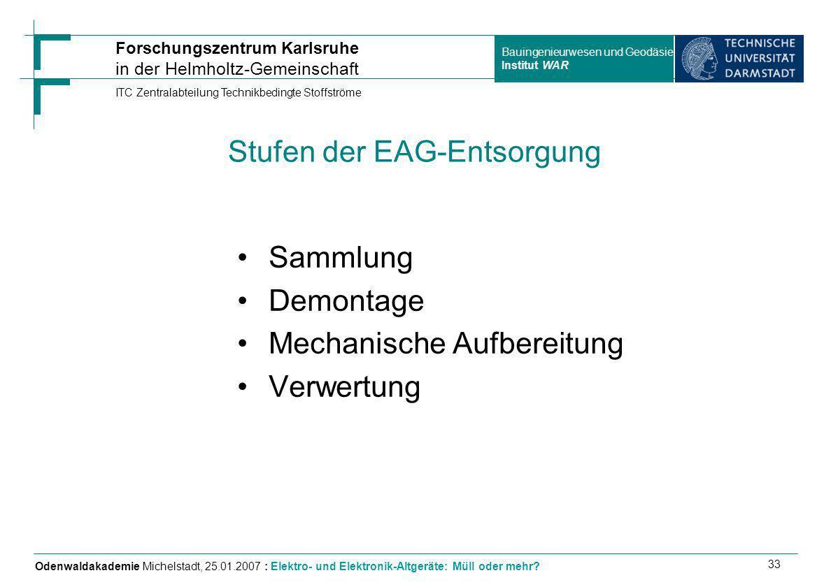 Stufen der EAG-Entsorgung