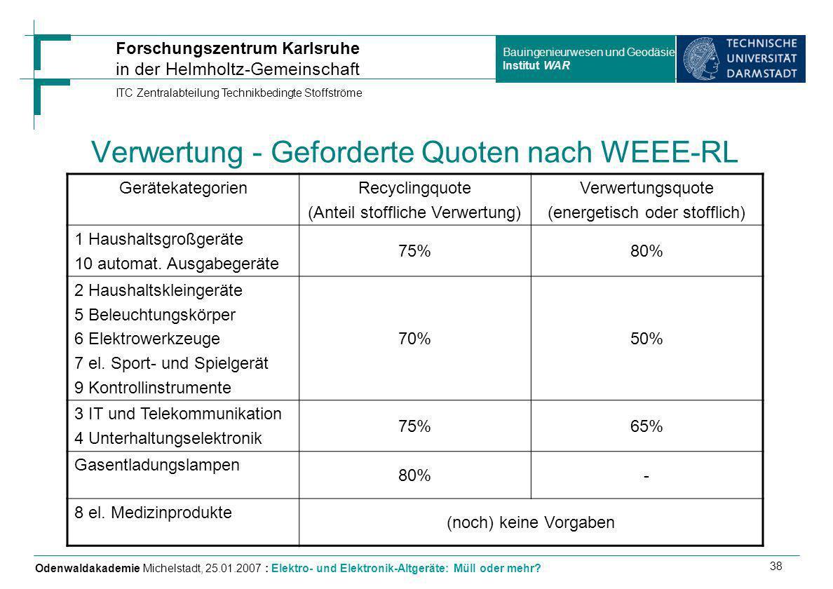 Verwertung - Geforderte Quoten nach WEEE-RL