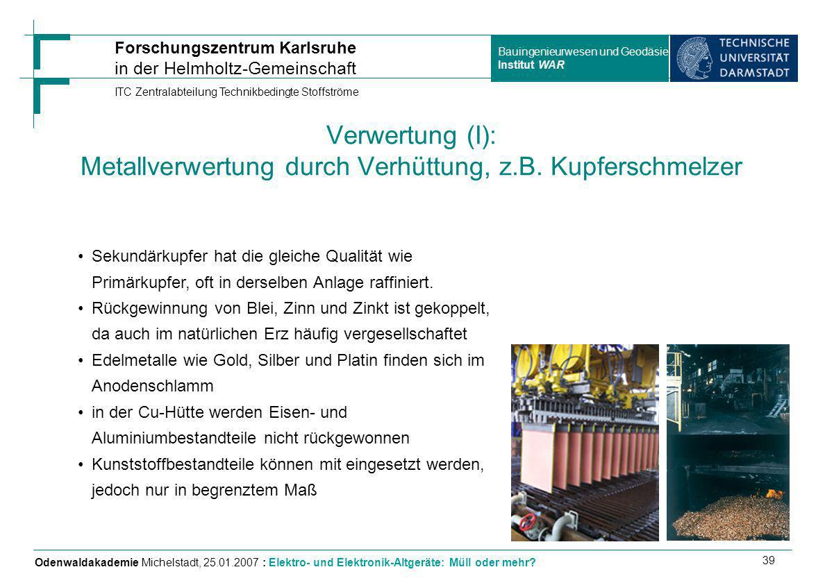 Verwertung (I): Metallverwertung durch Verhüttung, z. B