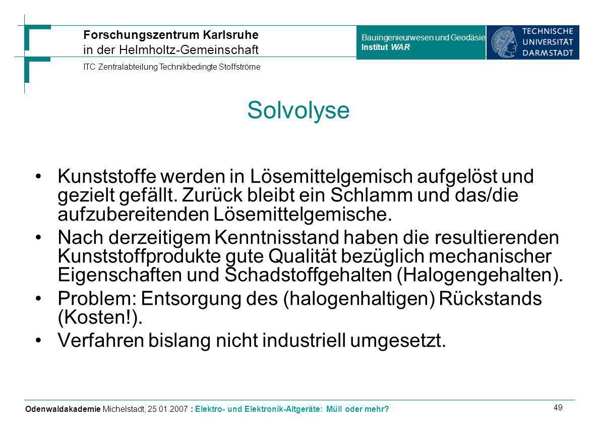 Solvolyse