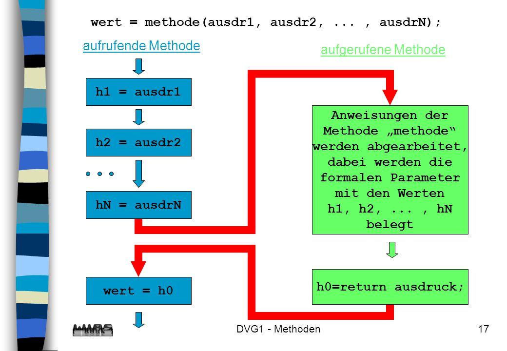wert = methode(ausdr1, ausdr2, ... , ausdrN);