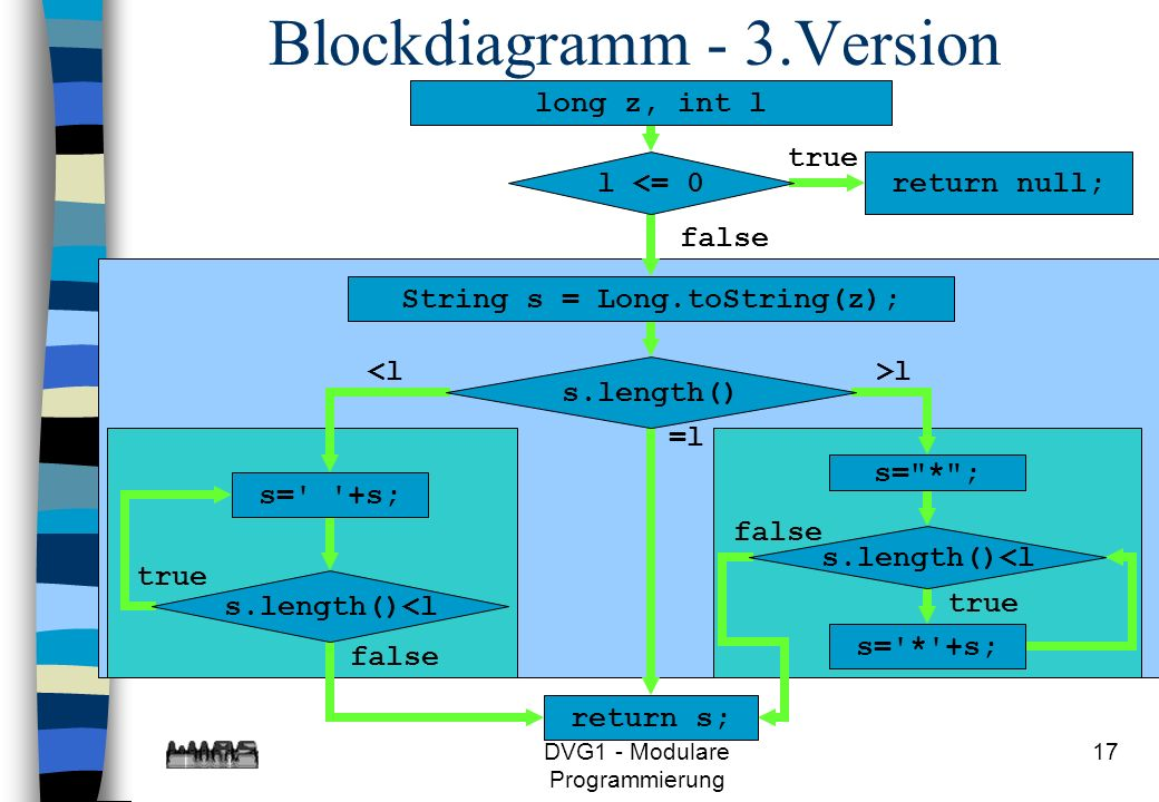 Blockdiagramm - 3.Version