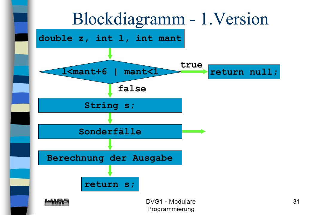 Blockdiagramm - 1.Version