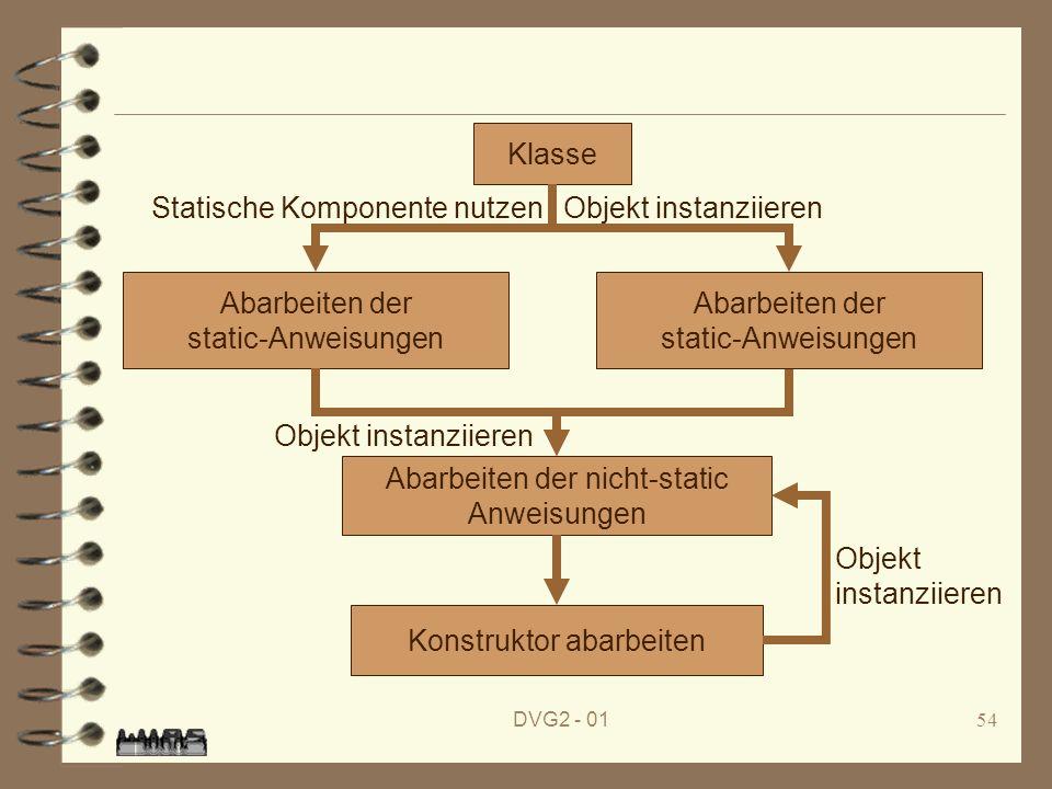 Statische Komponente nutzen