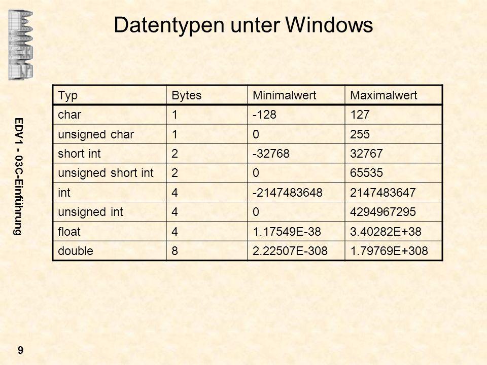 Datentypen unter Windows