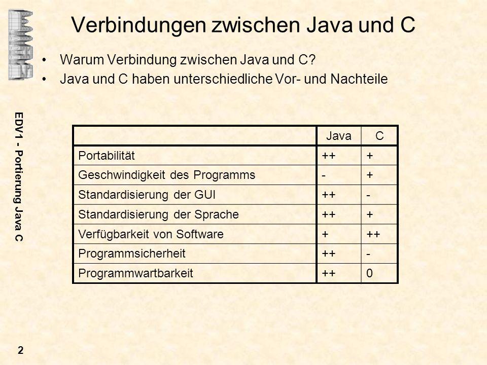 Verbindungen zwischen Java und C