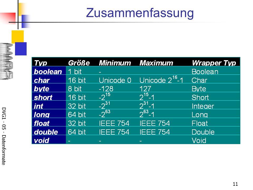 Zusammenfassung DVG1 - 05 - Datenformate