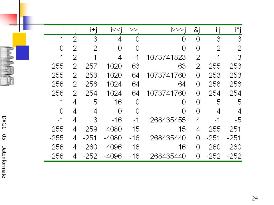 DVG1 - 05 - Datenformate