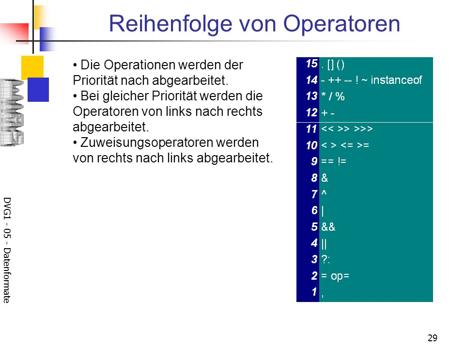 Reihenfolge von Operatoren