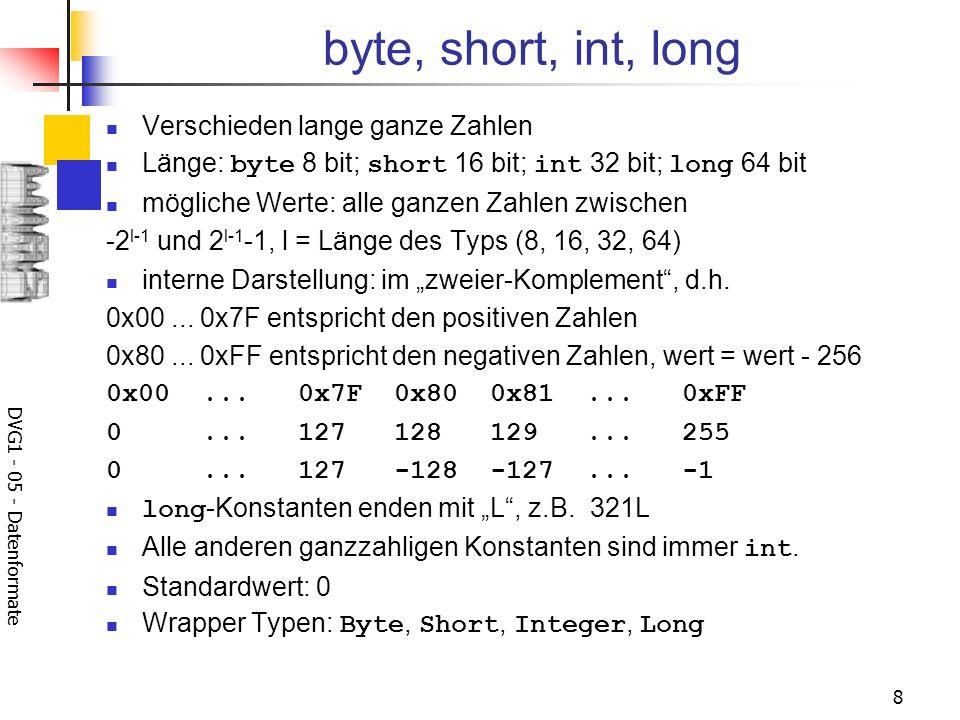 byte, short, int, long Verschieden lange ganze Zahlen