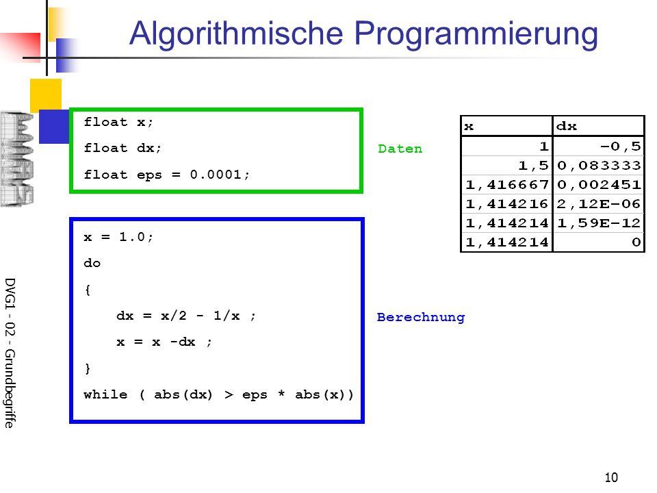 Algorithmische Programmierung