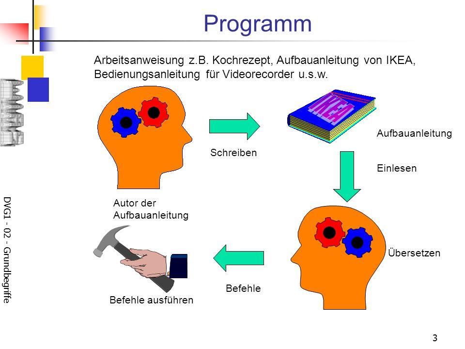Programm Arbeitsanweisung z.B. Kochrezept, Aufbauanleitung von IKEA, Bedienungsanleitung für Videorecorder u.s.w.