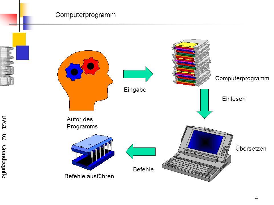 Computerprogramm Computerprogramm Eingabe Einlesen Autor des Programms