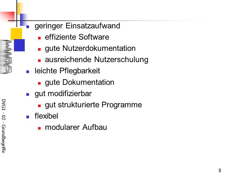 geringer Einsatzaufwand effiziente Software gute Nutzerdokumentation
