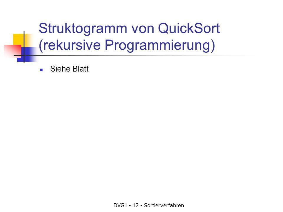 Struktogramm von QuickSort (rekursive Programmierung)