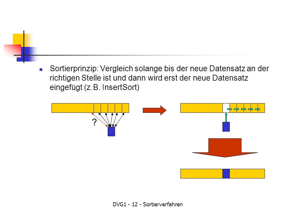 DVG1 - 12 - Sortierverfahren