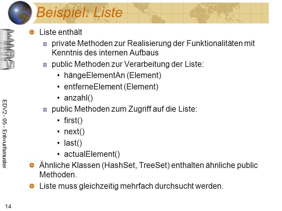 Beispiel: Liste Liste enthält
