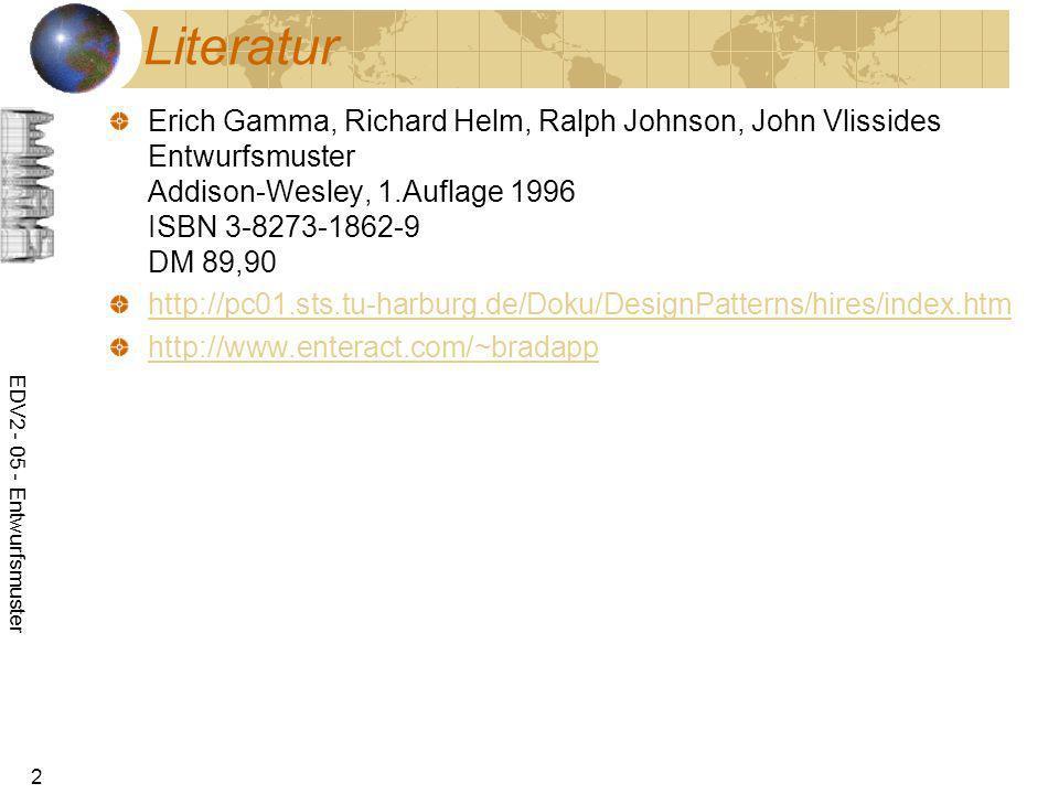 Literatur Erich Gamma, Richard Helm, Ralph Johnson, John Vlissides Entwurfsmuster Addison-Wesley, 1.Auflage 1996 ISBN 3-8273-1862-9 DM 89,90.