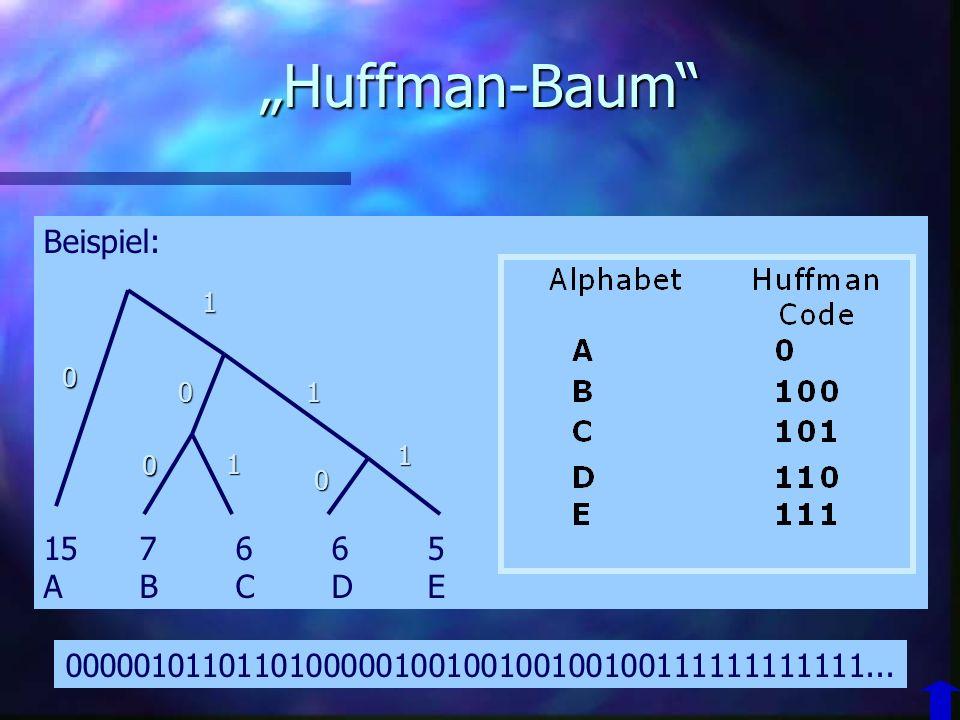 """""""Huffman-Baum Beispiel: 15 7 6 6 5 A B C D E"""