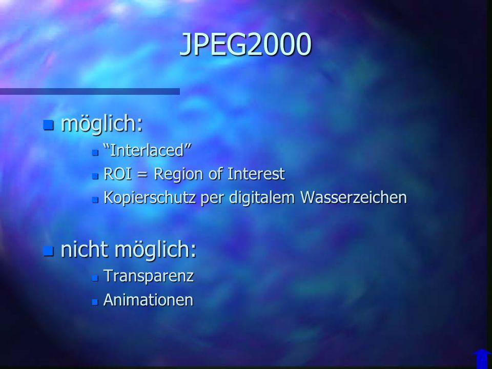 JPEG2000 möglich: nicht möglich: Interlaced ROI = Region of Interest