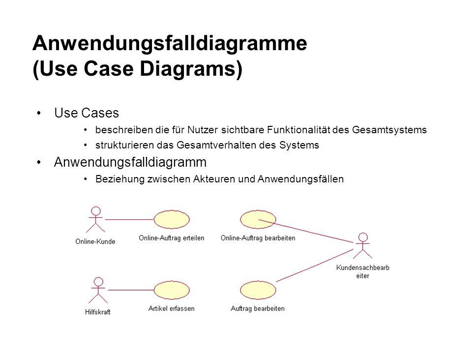 Anwendungsfalldiagramme (Use Case Diagrams)