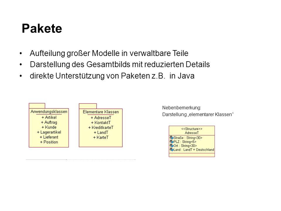Pakete Aufteilung großer Modelle in verwaltbare Teile