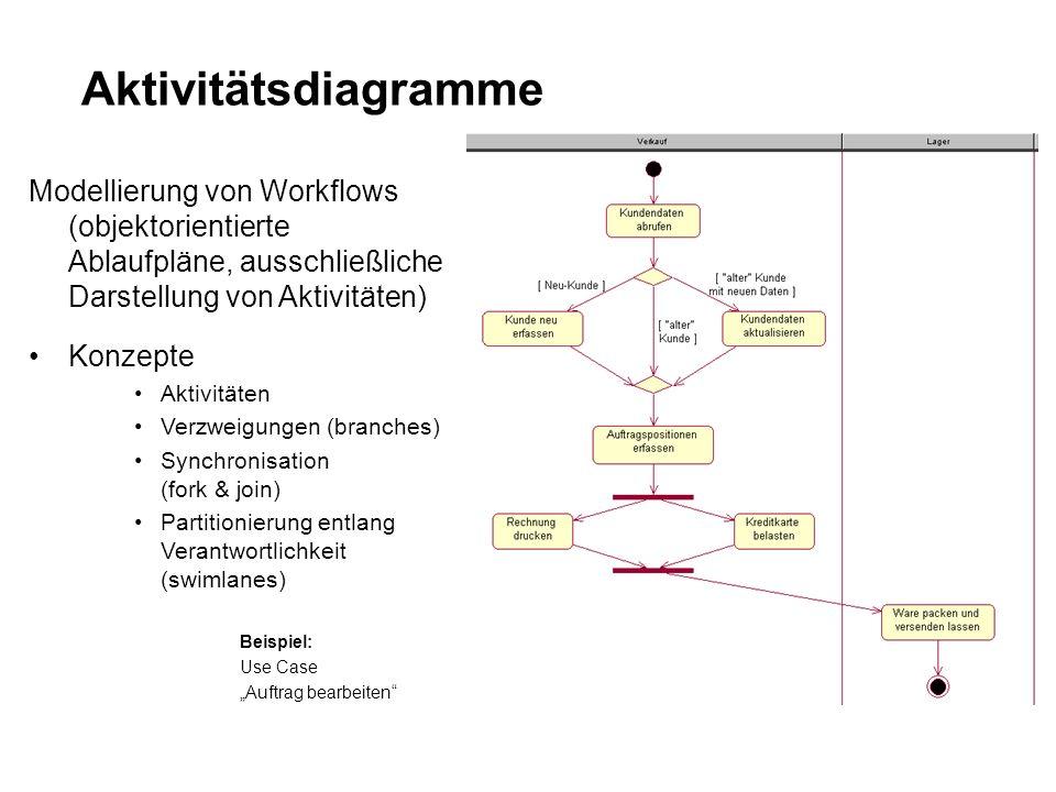 Aktivitätsdiagramme Modellierung von Workflows (objektorientierte Ablaufpläne, ausschließliche Darstellung von Aktivitäten)