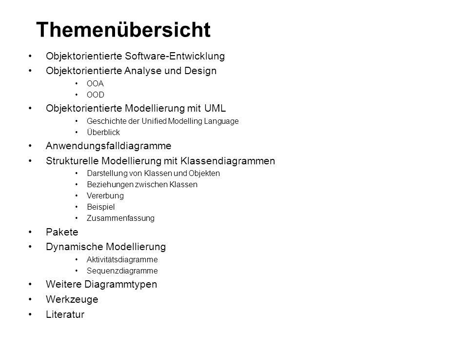 Themenübersicht Objektorientierte Software-Entwicklung