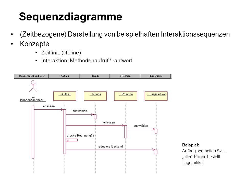 Sequenzdiagramme (Zeitbezogene) Darstellung von beispielhaften Interaktionssequenzen. Konzepte. Zeitlinie (lifeline)
