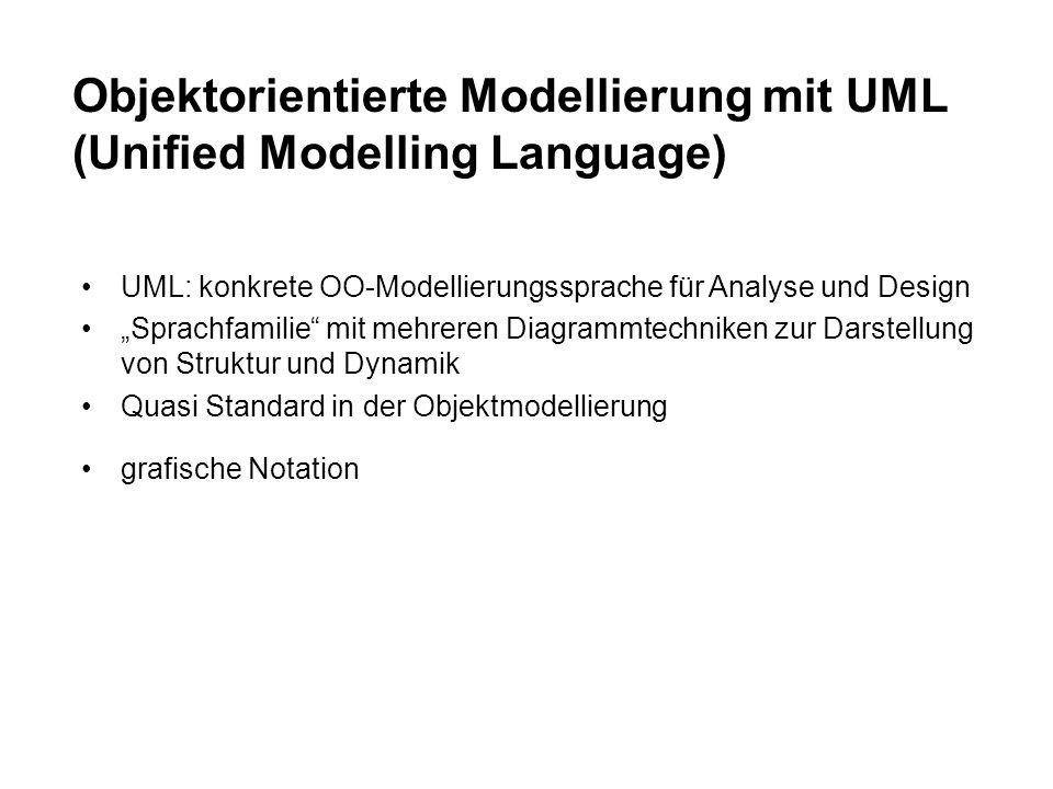 Objektorientierte Modellierung mit UML (Unified Modelling Language)