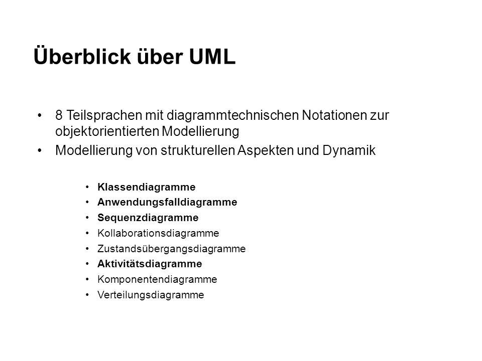 Überblick über UML 8 Teilsprachen mit diagrammtechnischen Notationen zur objektorientierten Modellierung.