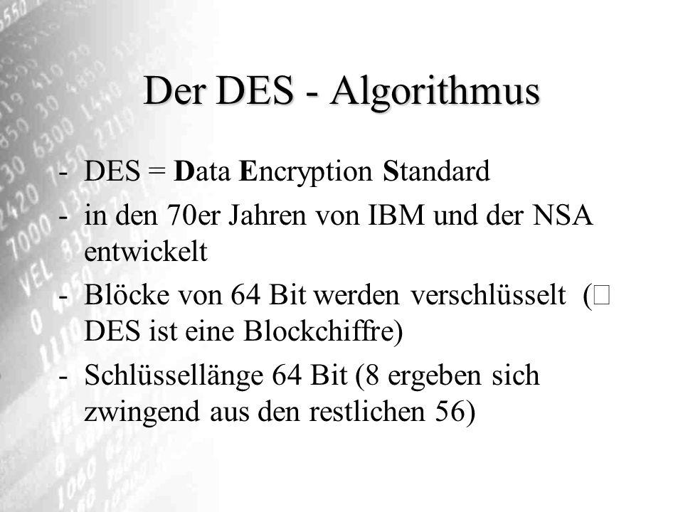 Der DES - Algorithmus DES = Data Encryption Standard
