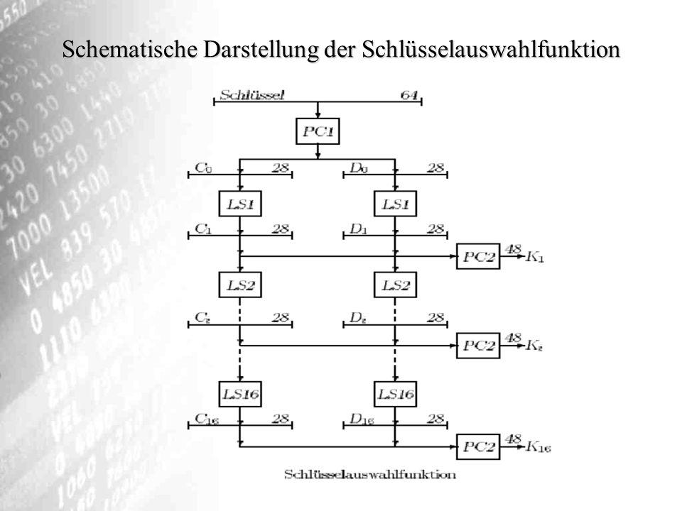 Schematische Darstellung der Schlüsselauswahlfunktion