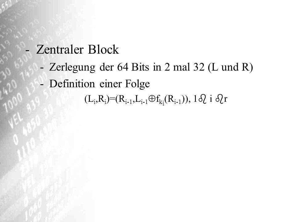 Zentraler Block Zerlegung der 64 Bits in 2 mal 32 (L und R)