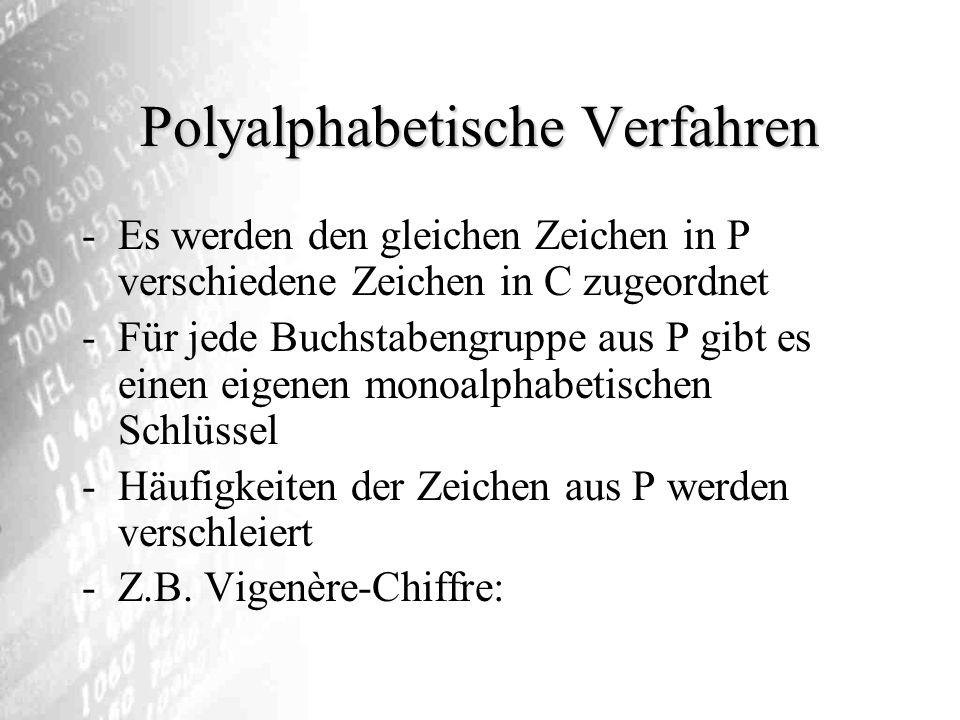 Polyalphabetische Verfahren
