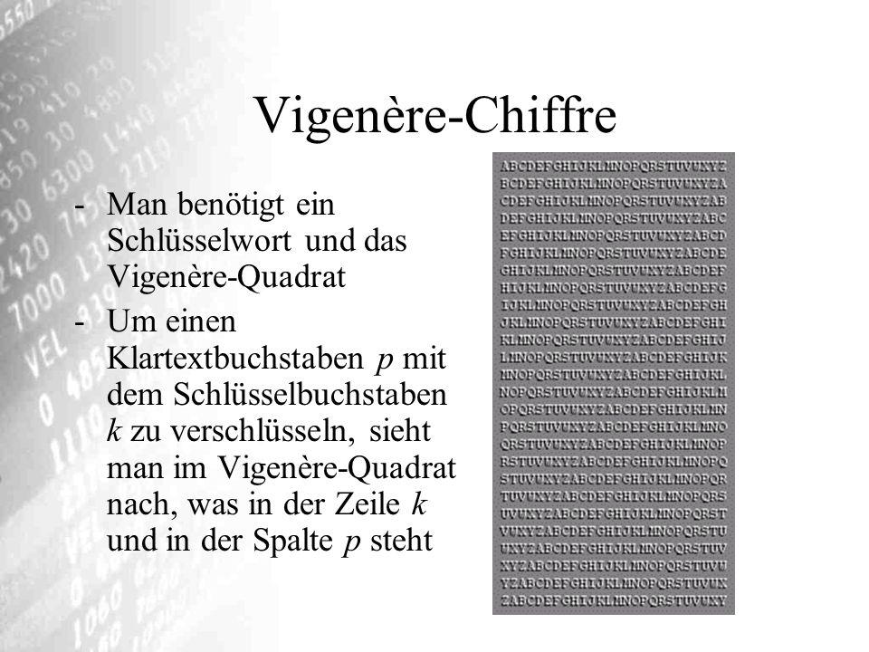 Vigenère-Chiffre Man benötigt ein Schlüsselwort und das Vigenère-Quadrat.