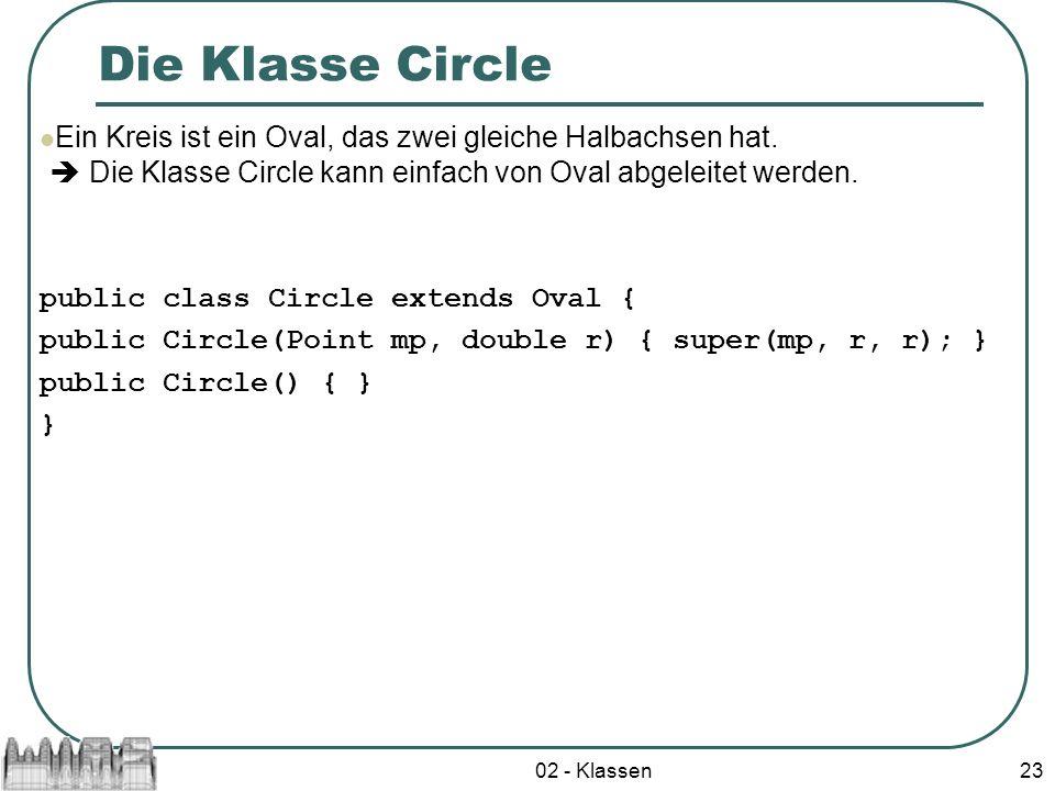 Die Klasse Circle Ein Kreis ist ein Oval, das zwei gleiche Halbachsen hat.  Die Klasse Circle kann einfach von Oval abgeleitet werden.