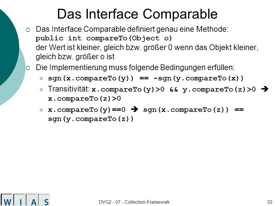 Das Interface Comparable
