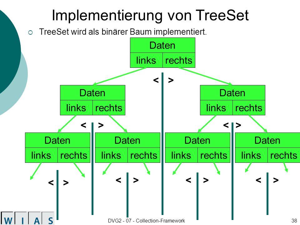 Implementierung von TreeSet