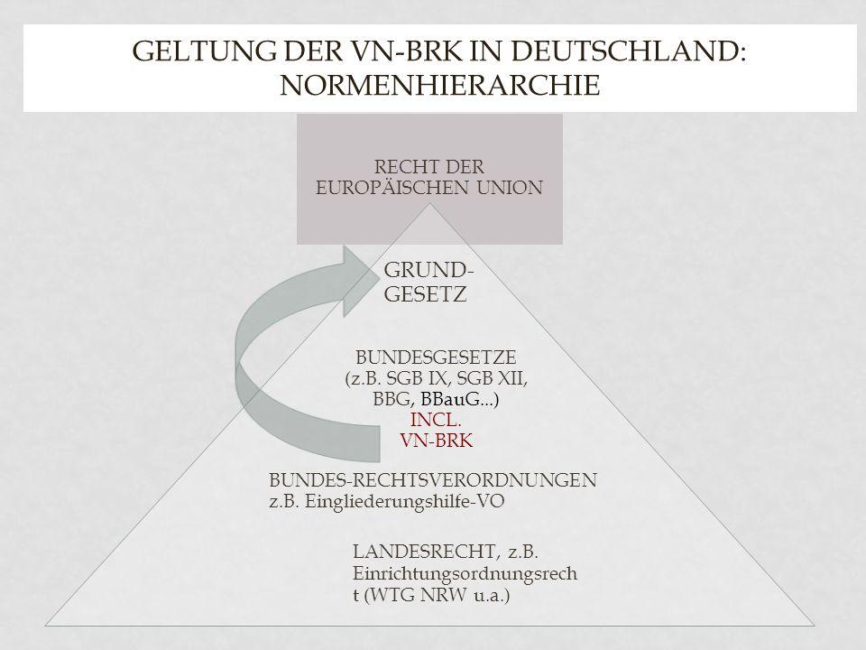 Geltung der VN-BRK in Deutschland: Normenhierarchie