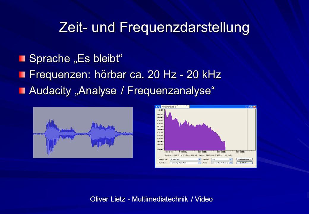 Zeit- und Frequenzdarstellung