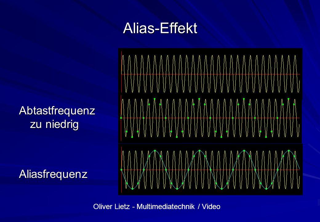Alias-Effekt Abtastfrequenz zu niedrig Aliasfrequenz