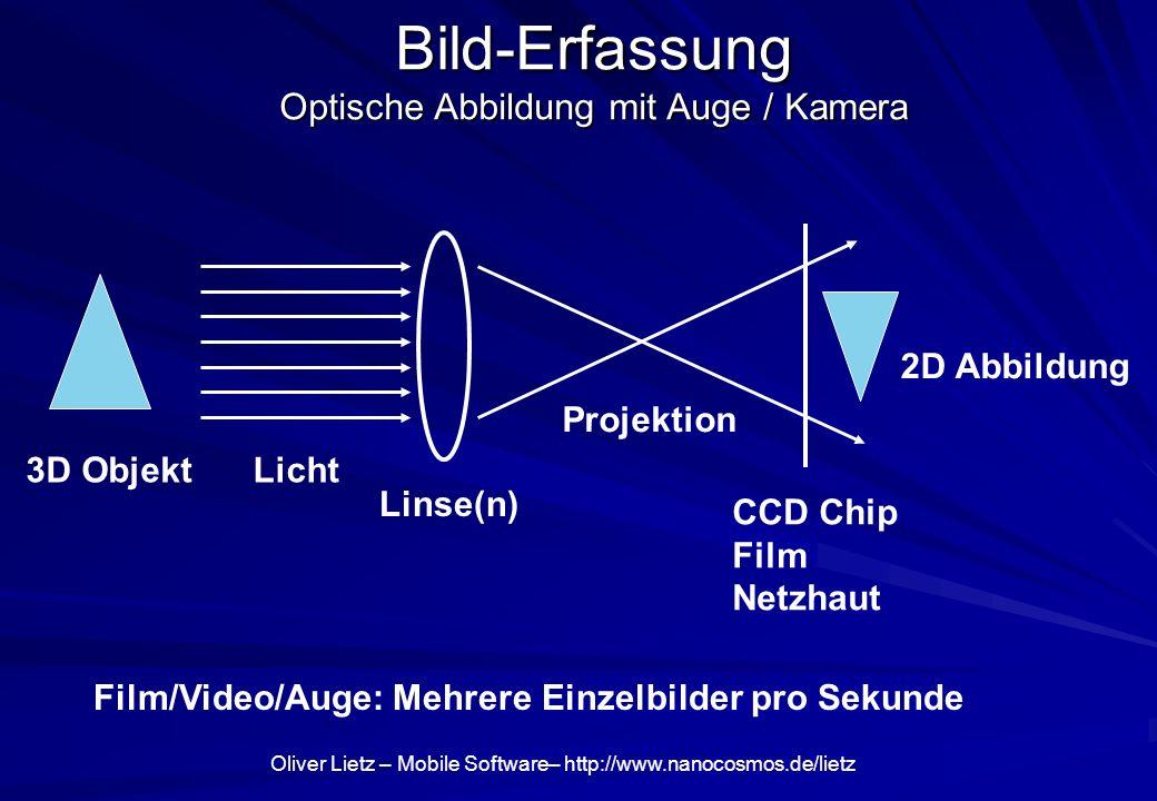 Bild-Erfassung Optische Abbildung mit Auge / Kamera