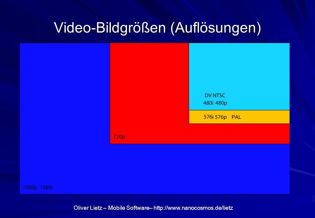Video-Bildgrößen (Auflösungen)