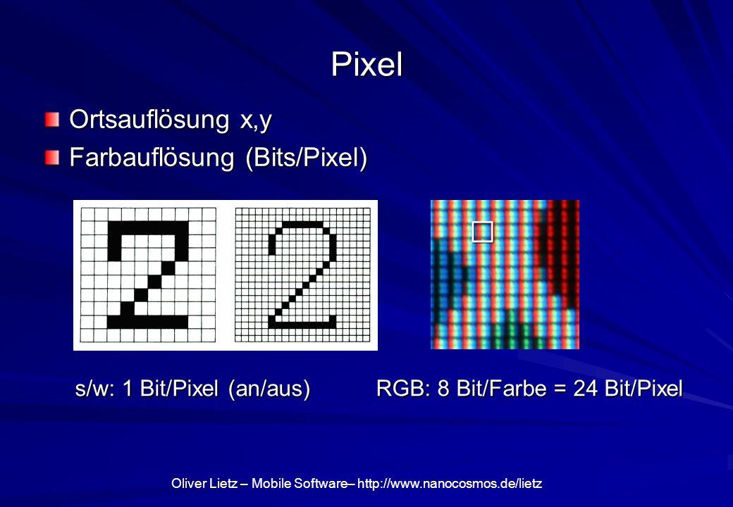 Pixel Ortsauflösung x,y Farbauflösung (Bits/Pixel)
