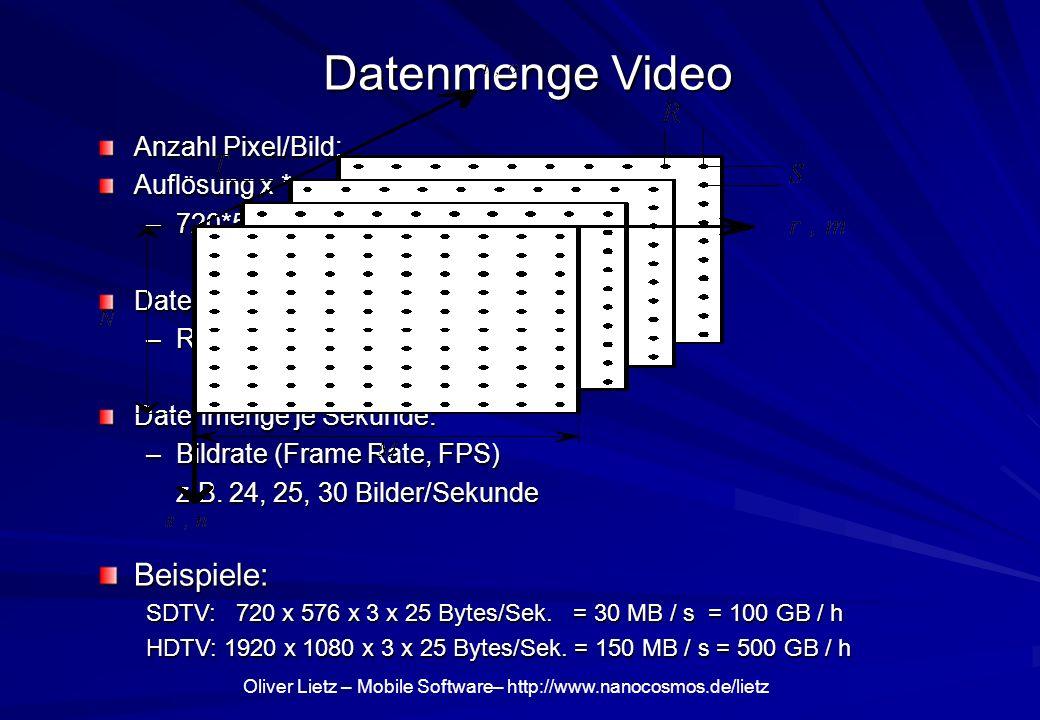 Datenmenge Video Beispiele: Anzahl Pixel/Bild: Auflösung x * y